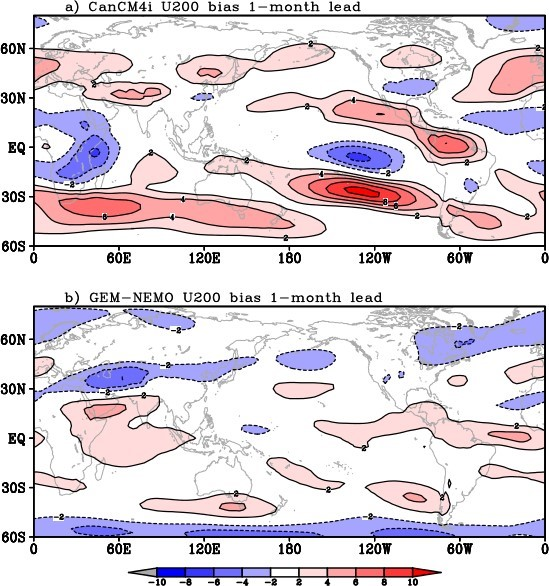 Systematic errors of 200 hPa zonal wind at one-month
